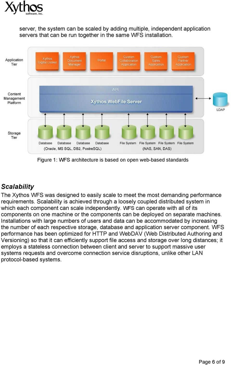 Scalability is achieved through a loosely coupled distributed system in which each component can scale independently.