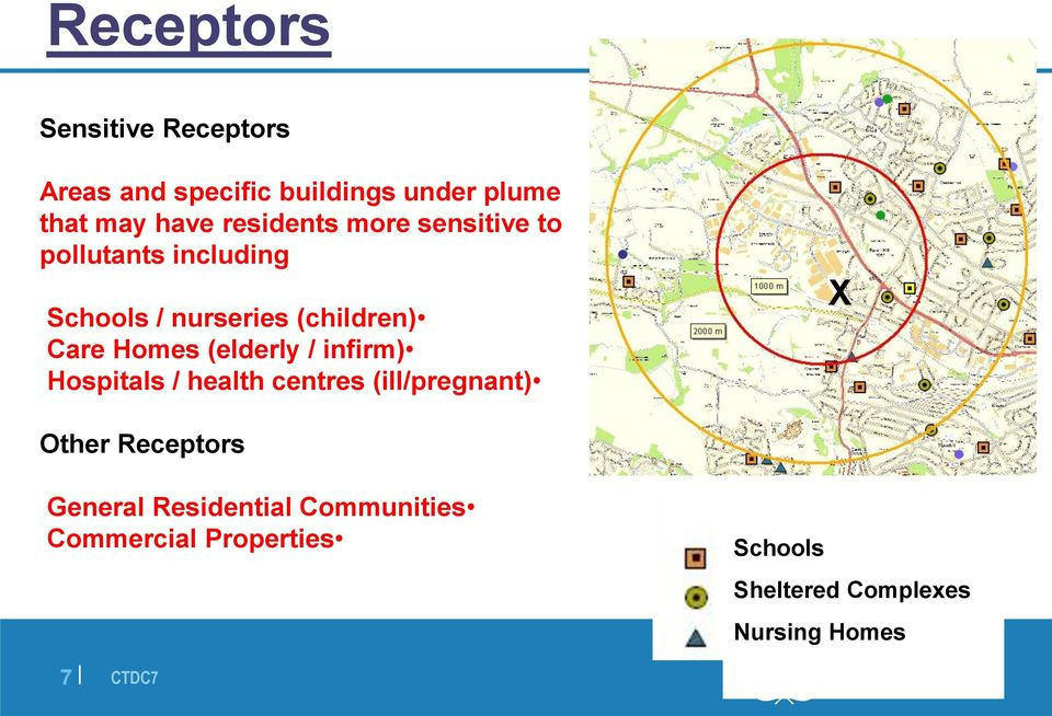 Homes (elderly / infirm) Hospitals / health centres (ill/pregnant) X Other Receptors