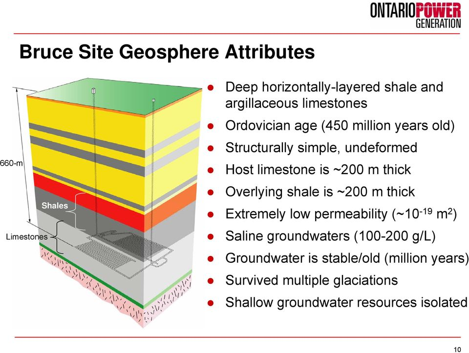 thick Overlying shale is ~200 m thick Extremely low permeability (~10-19 m 2 ) Saline groundwaters (100-200