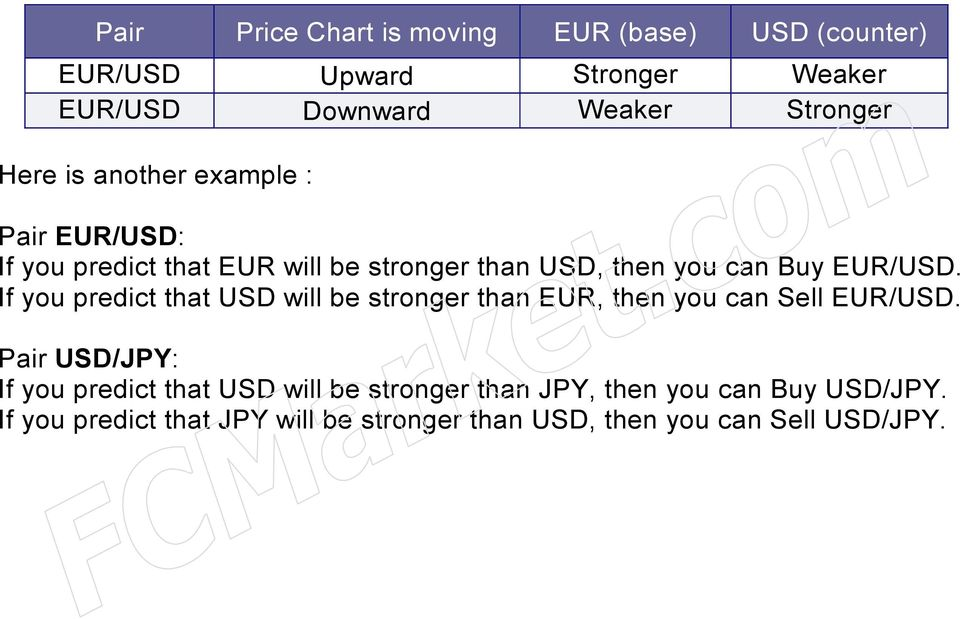 If you predict that USD will be stronger than EUR, then you can Sell EUR/USD.