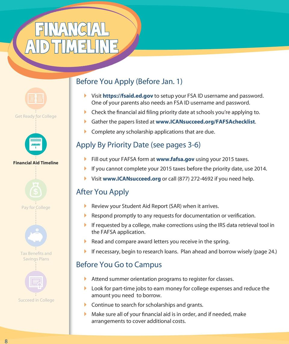 Check the financial aid filing priority date at schools you re applying to. ` ` Gather the papers listed at www.icansucceed.org/fafsachecklist. Complete any scholarship applications that are due.