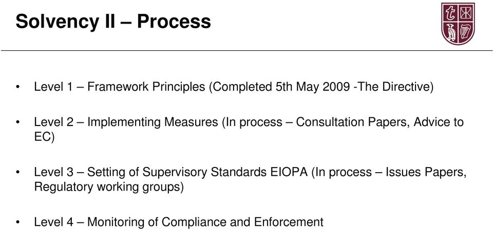 Advice to EC) Level 3 Setting of Supervisory Standards EIOPA (In process