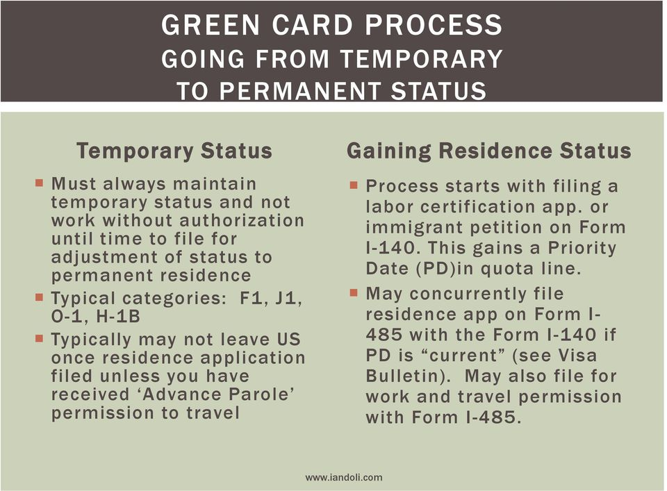 Parole permission to travel Gaining Residence Status Process starts with filing a labor certification app. or immigrant petition on Form I-140.