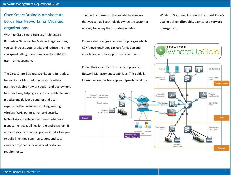 The Cisco Smart Business Architecture Borderless Networks for Midsized organizations offers partners valuable network design and deployment best practices, helping you grow a profitable Cisco