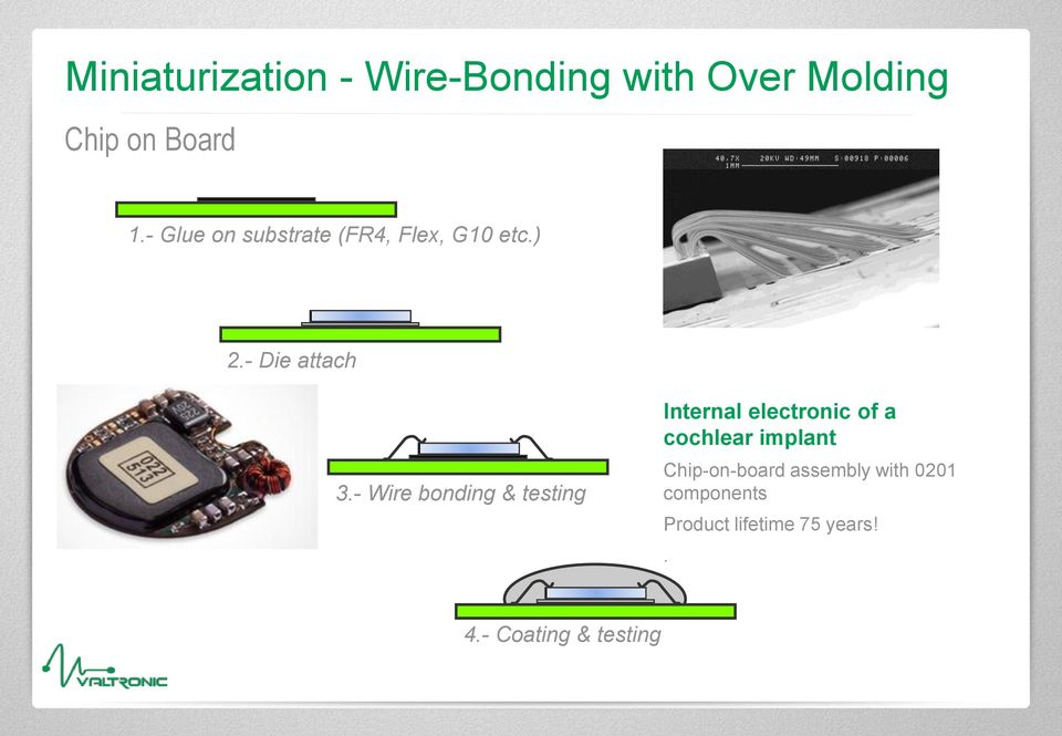 - Wire bonding & testing Internal electronic of a cochlear implant