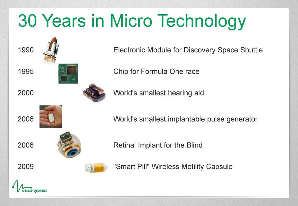 hearing aid 2006 World's smallest implantable pulse generator 2006