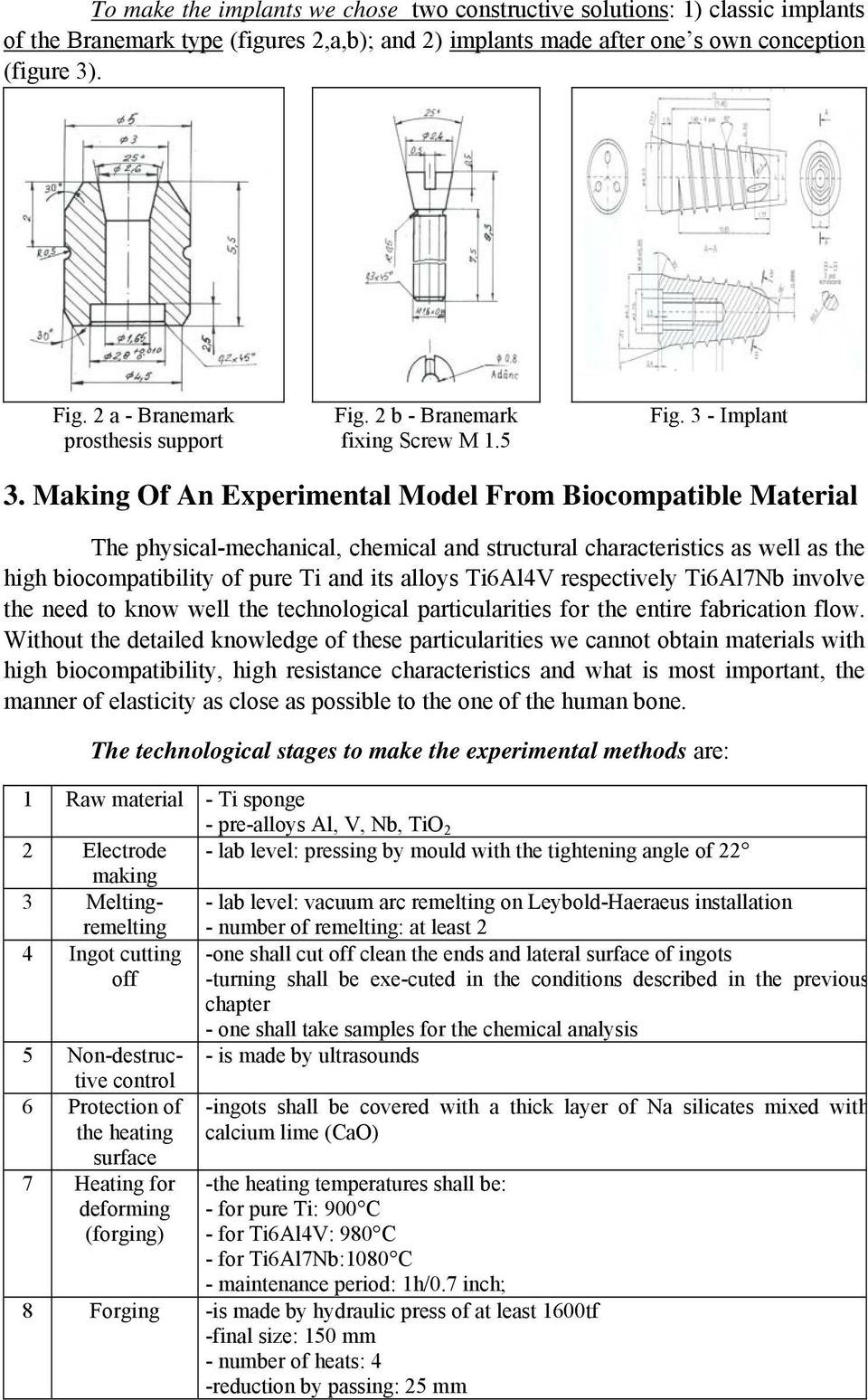 Making Of An Experimental Model From Biocompatible Material The physical-mechanical, chemical and structural characteristics as well as the high biocompatibility of pure Ti and its alloys Ti6Al4V