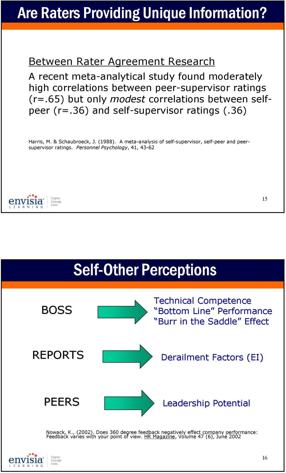 A meta-analysis of self-supervisor, self-peer and peersupervisor ratings.