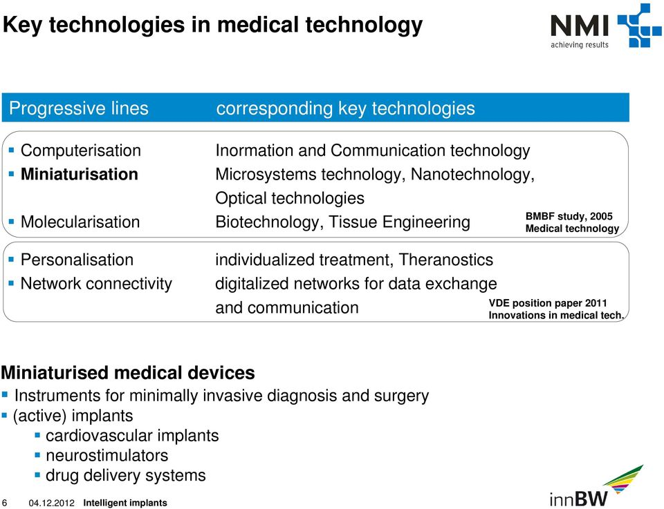 Theranostics BMBF study, 2005 Medical technology digitalized networks for data exchange VDE position paper 2011 and communication Innovations in medical tech.