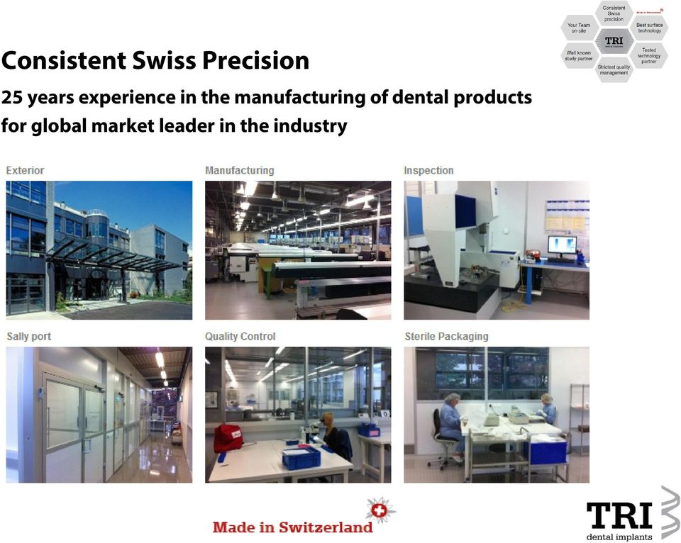 manufacturing of dental