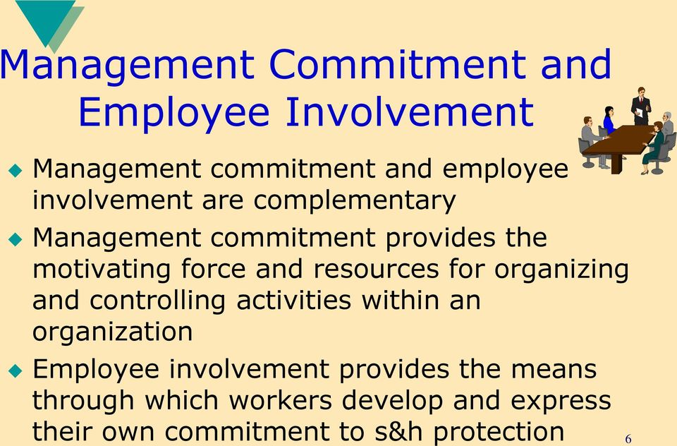 resources for organizing and controlling activities within an organization Employee