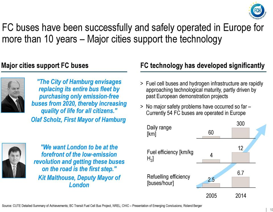""" Olaf Scholz, First Mayor of Hamburg FC technology has developed significantly > Fuel cell buses and hydrogen infrastructure are rapidly approaching technological maturity, partly driven by past"