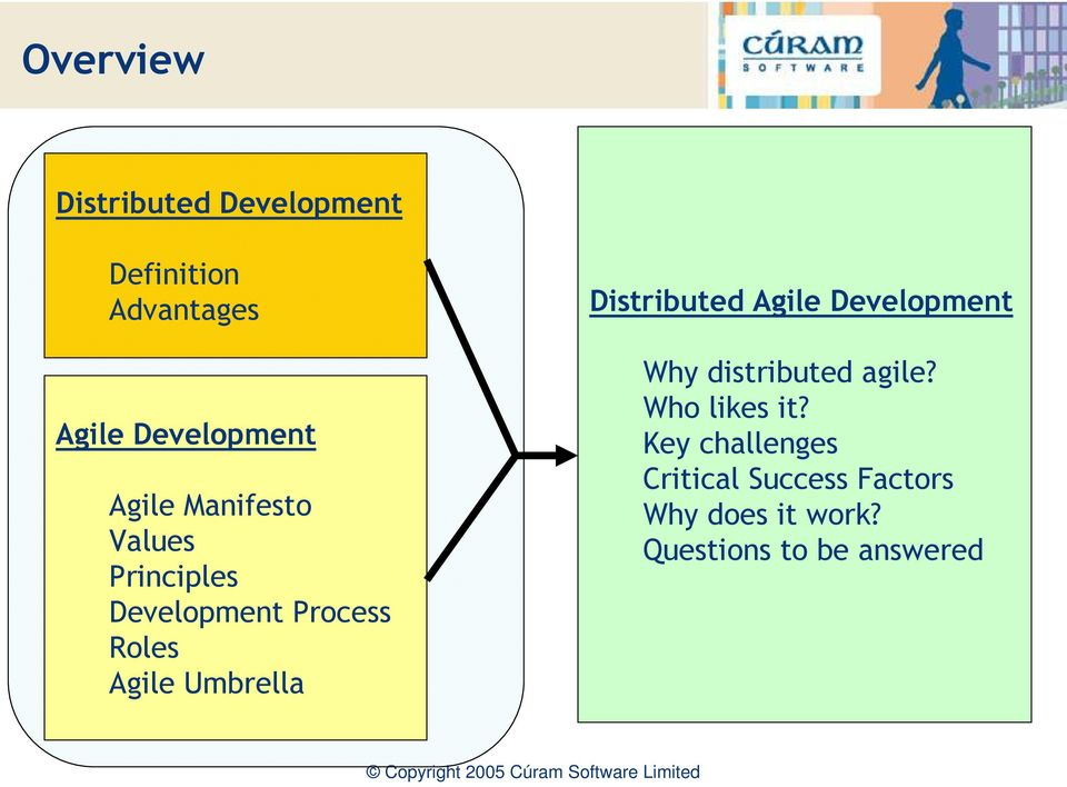Distributed Agile Development Why distributed agile? Who likes it?