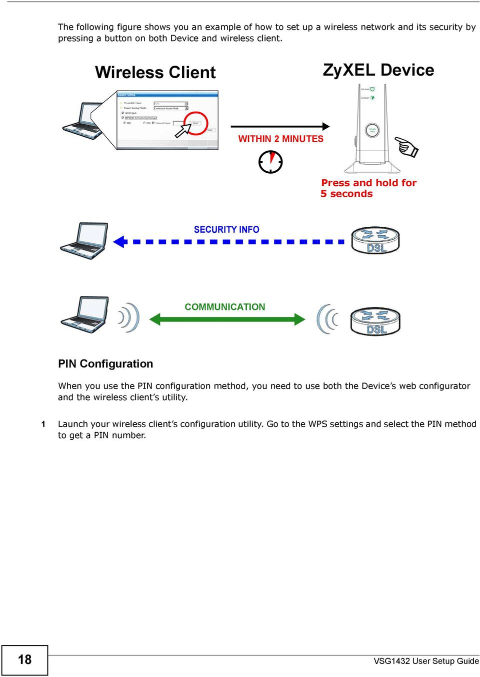 Example WPS Process: PBC Method Wireless Client ZyXEL Device WITHIN 2 MINUTES Press and hold for 5 seconds SECURITY INFO COMMUNICATION PIN