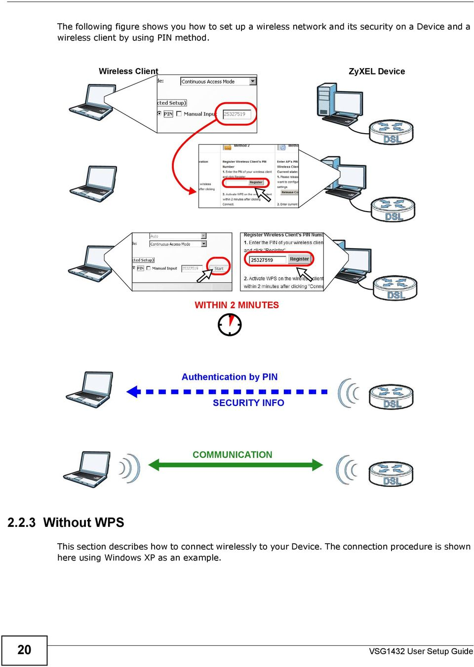 Example WPS Process: PIN Method Wireless Client ZyXEL Device WITHIN 2 MINUTES Authentication by PIN SECURITY