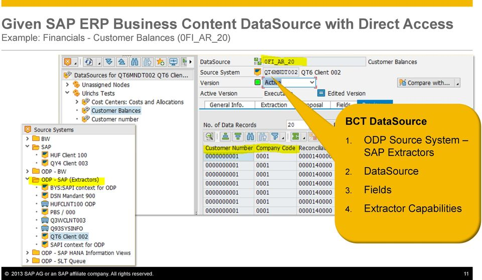 ODP Source System SAP Extractors 2. DataSource 3. Fields 4.