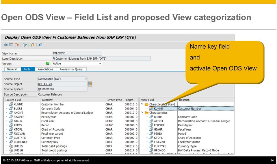 activate Open ODS View 2013 SAP AG or an