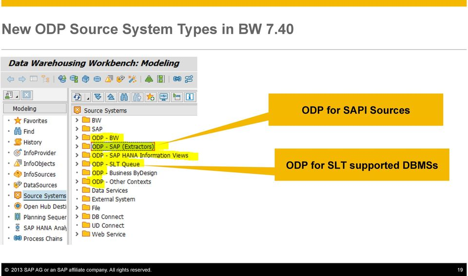 supported DBMSs 2013 SAP AG or an SAP