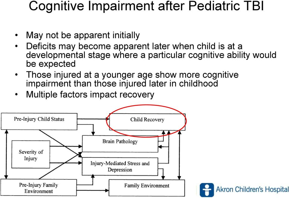 particular cognitive ability would be expected Those injured at a younger age show