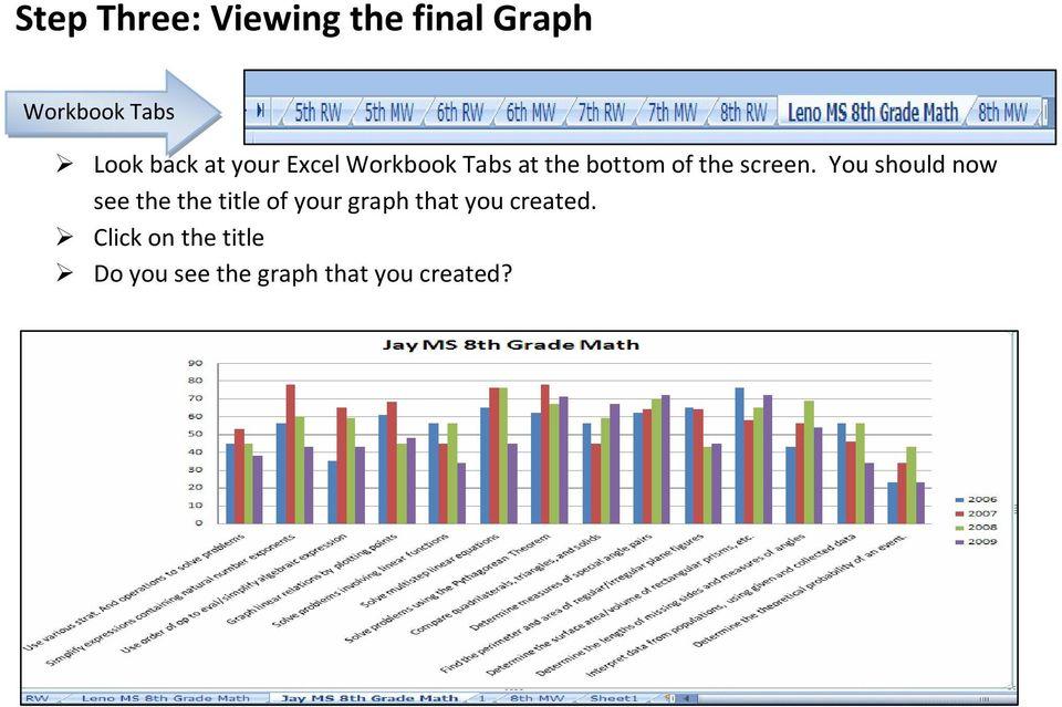 You should now see the the title of your graph that you