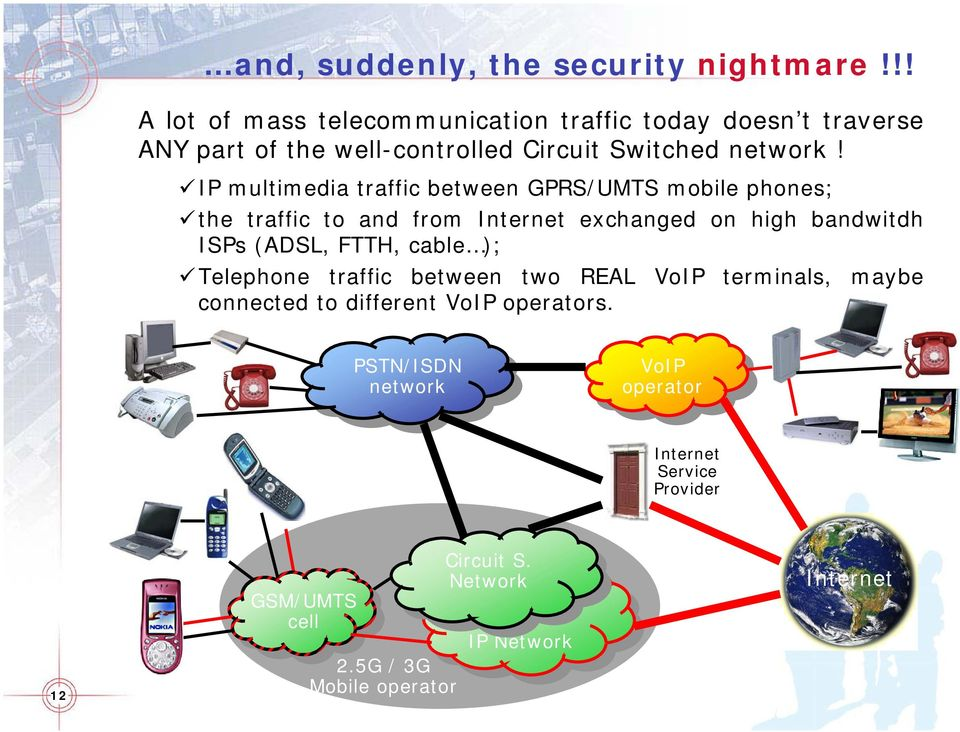 IP multimedia traffic between GPRS/UMTS mobile phones; the traffic to and from Internet exchanged on high bandwitdh ISPs (ADSL, FTTH,