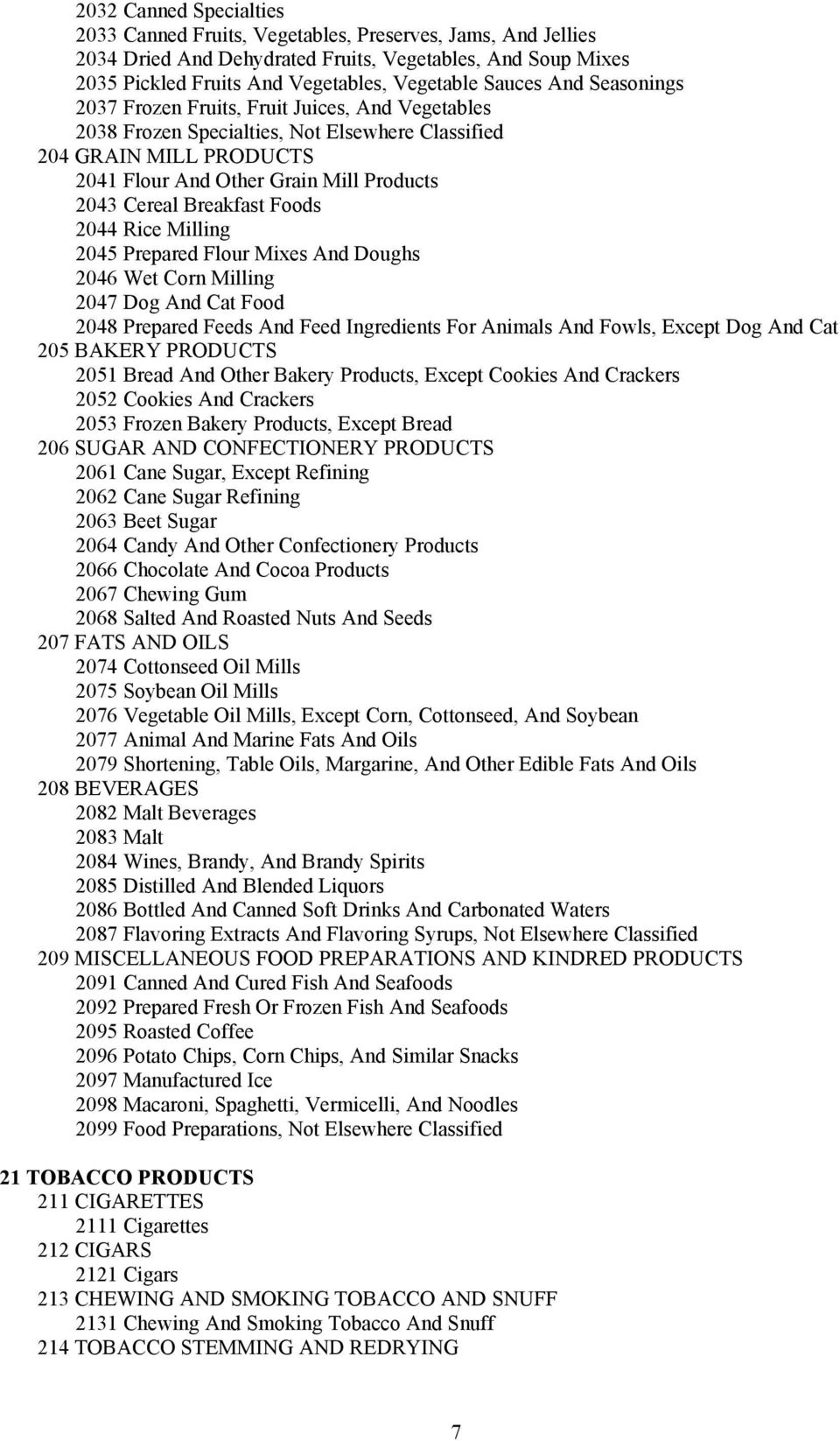Breakfast Foods 2044 Rice Milling 2045 Prepared Flour Mixes And Doughs 2046 Wet Corn Milling 2047 Dog And Cat Food 2048 Prepared Feeds And Feed Ingredients For Animals And Fowls, Except Dog And Cat