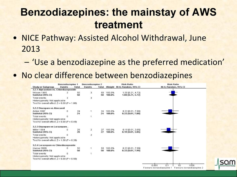 2013 Use a benzodiazepine as the preferred