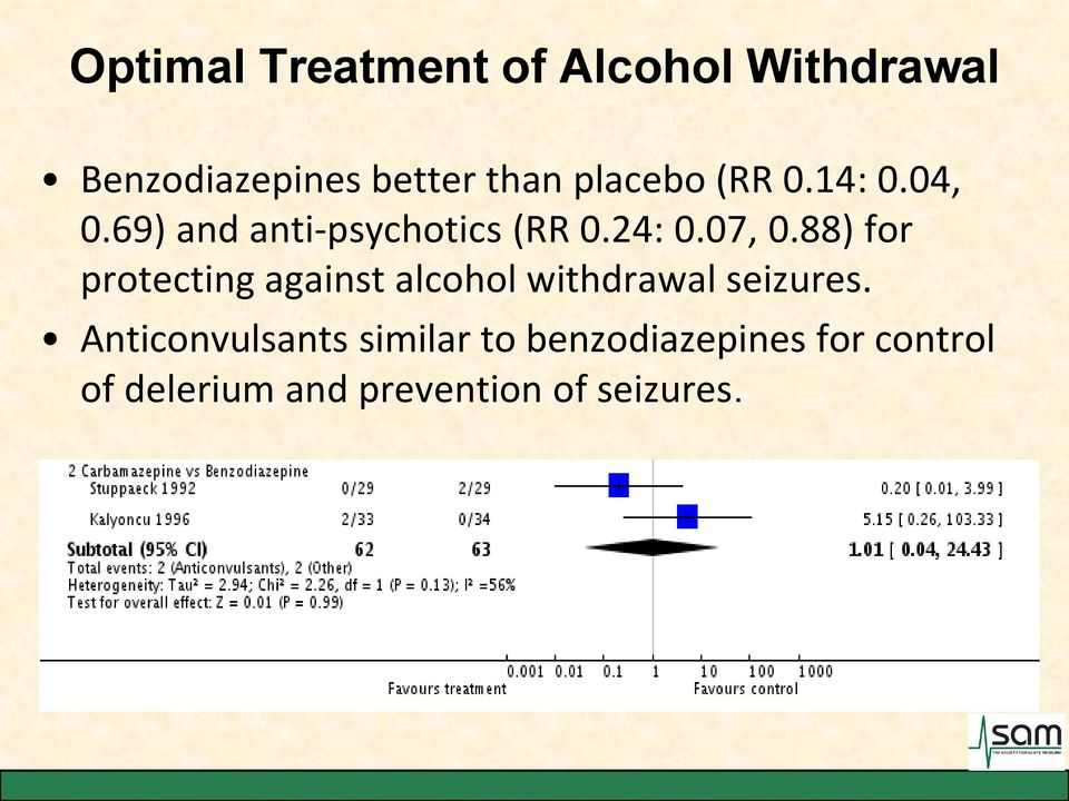 88) for protecting against alcohol withdrawal seizures.