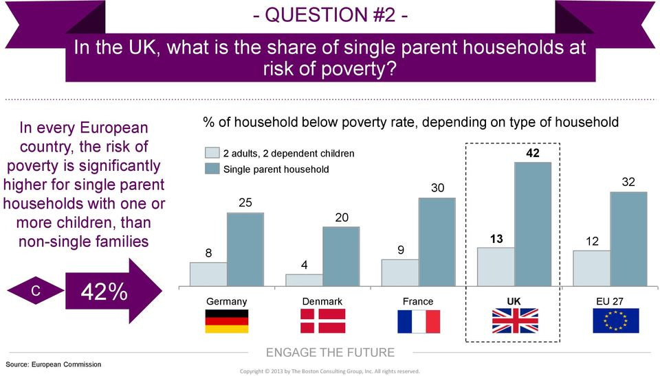 more children, than non-single families C 42% % of household below poverty rate, depending on type of household 8
