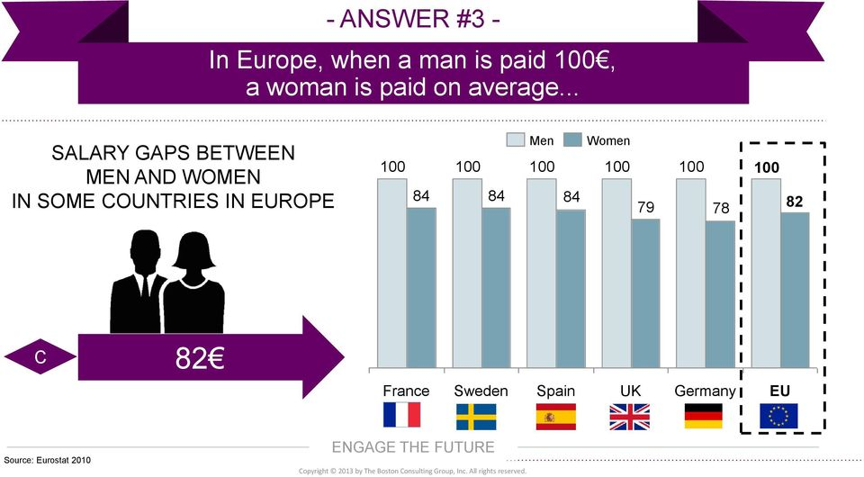 .. SALARY GAPS BETWEEN MEN AND WOMEN IN SOME COUNTRIES IN