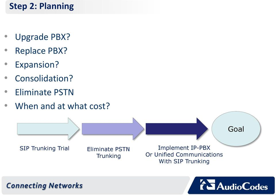 Goal SIP Trunking Trial Eliminate PSTN Trunking