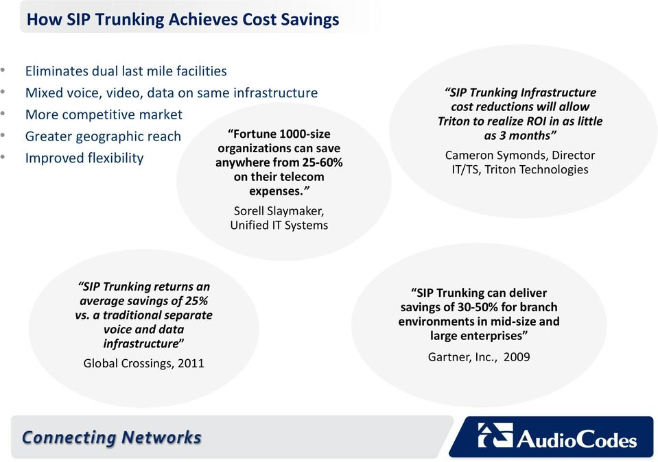 Sorell Slaymaker, Unified IT Systems SIP Trunking Infrastructure cost reductions will allow Triton to realize ROI in as little as 3 months Cameron Symonds, Director IT/TS, Triton