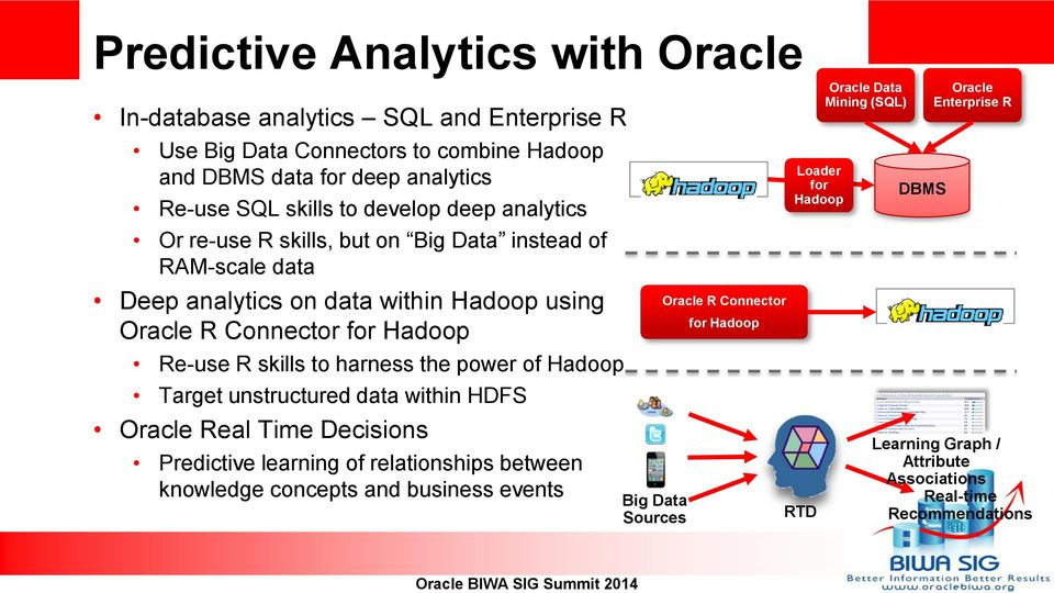 harness the power of Hadoop Target unstructured data within HDFS Oracle Real Time Decisions Predictive learning of relationships between knowledge concepts and business events