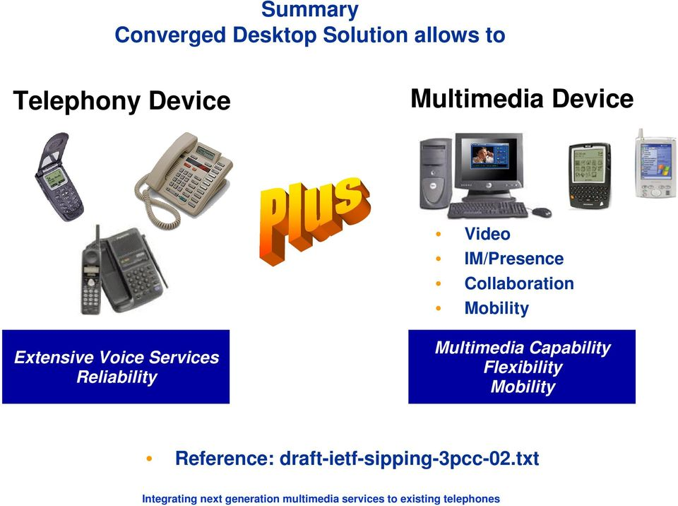 Extensive Voice Services Reliability Multimedia Capability