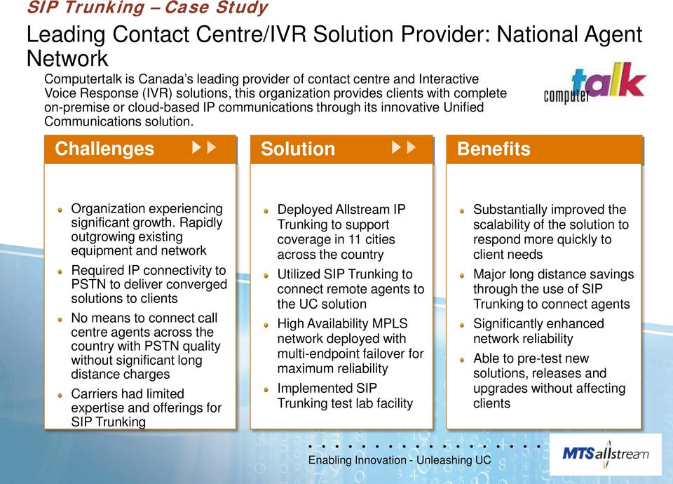 Challenges Solution Benefits Organization experiencing significant growth.