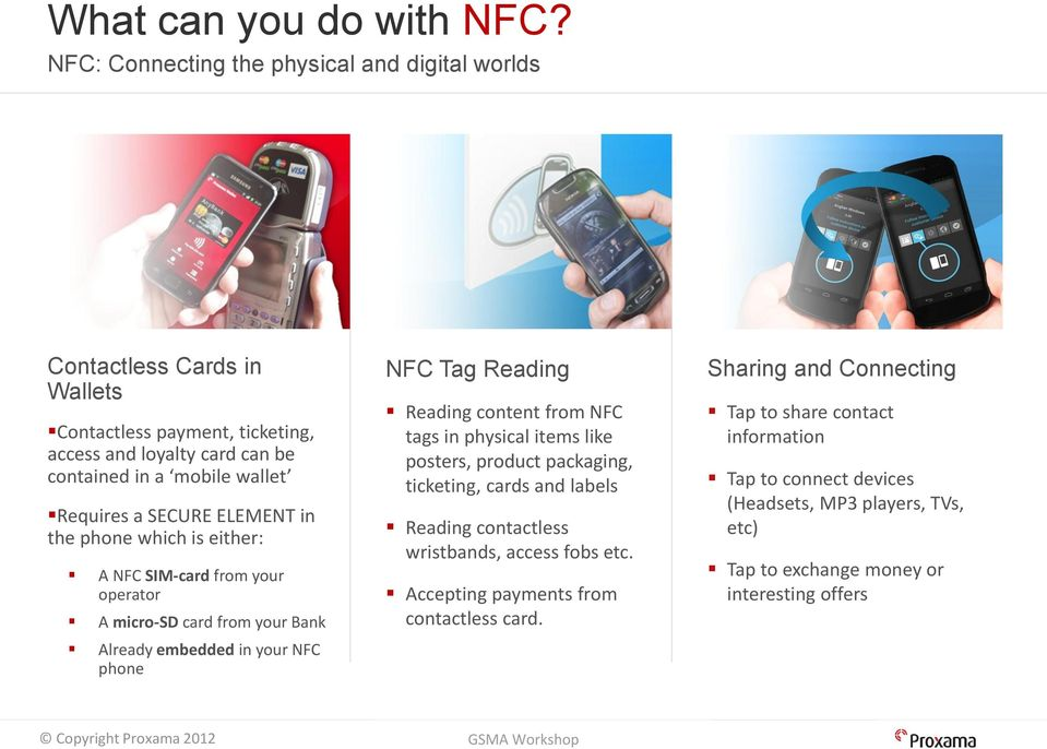 SECURE ELEMENT in the phone which is either: A NFC SIM-card from your operator A micro-sd card from your Bank Already embedded in your NFC phone NFC Tag Reading Reading content