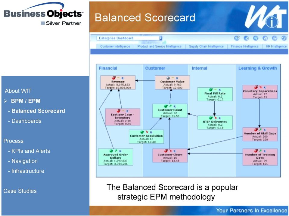 "balanced scorecard case study - canadian blood services Balanced scorecard,  2015 in this assignment i will be discussing the case study in our text on ""memorial  industrial analysis of hospital and ambulatory health care services there's a dramatic transformation in health care and hospital health care,."