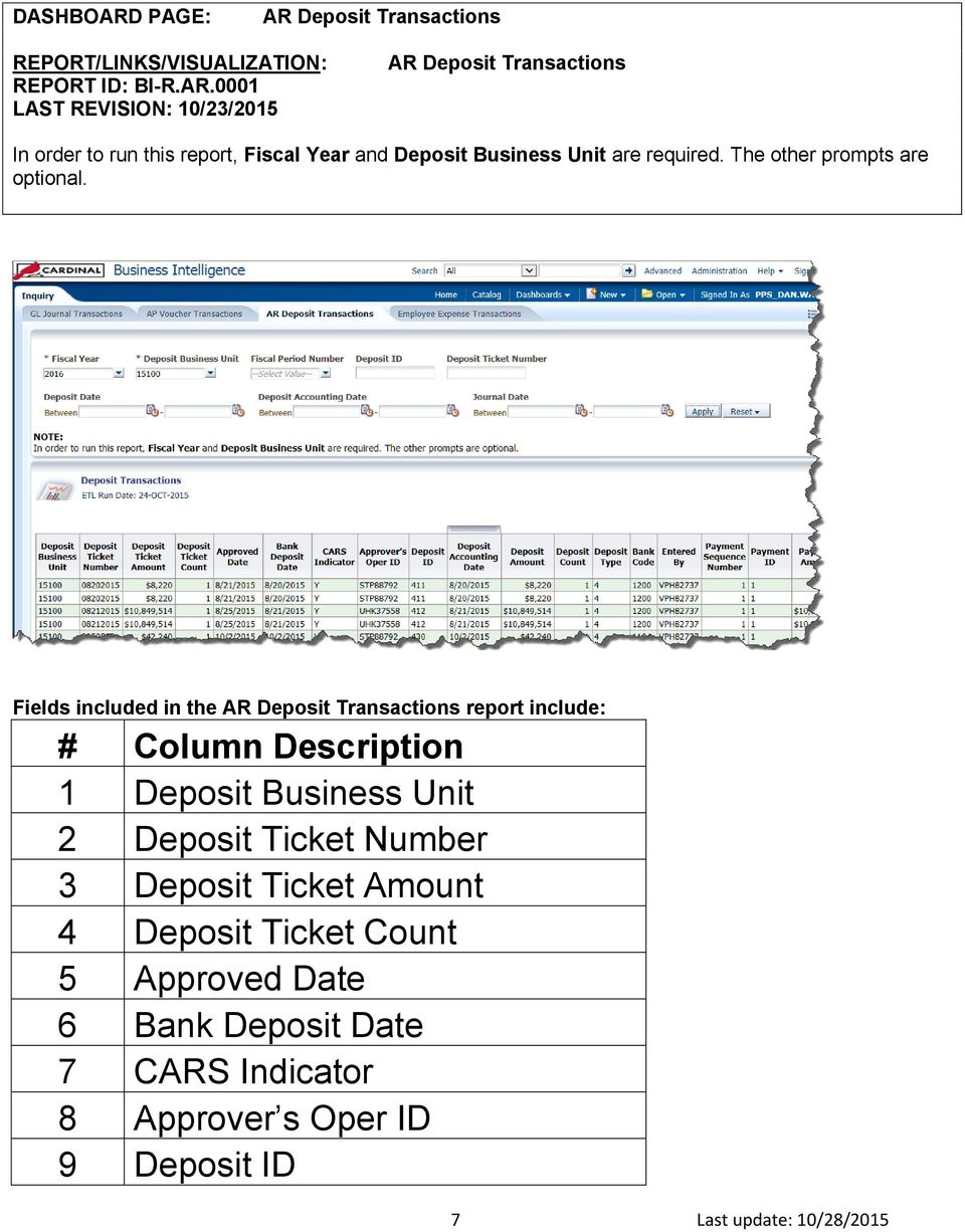 Deposit Transactions REPORT/LINKS/VISUALIZATION: REPORT ID: BI-R.AR.