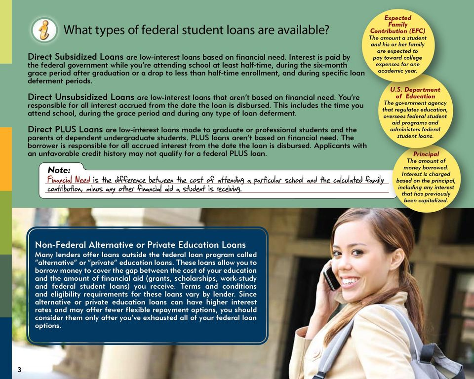 specific loan deferment periods. Direct Unsubsidized Loans are low-interest loans that aren t based on financial need. You re responsible for all interest accrued from the date the loan is disbursed.