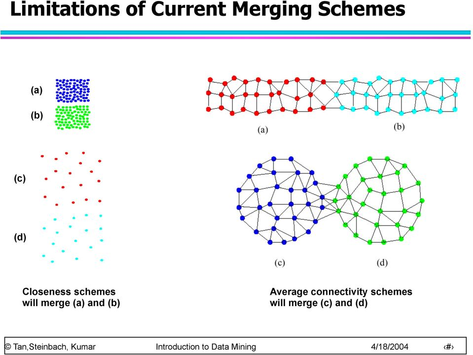 schemes will merge (a) and (b)