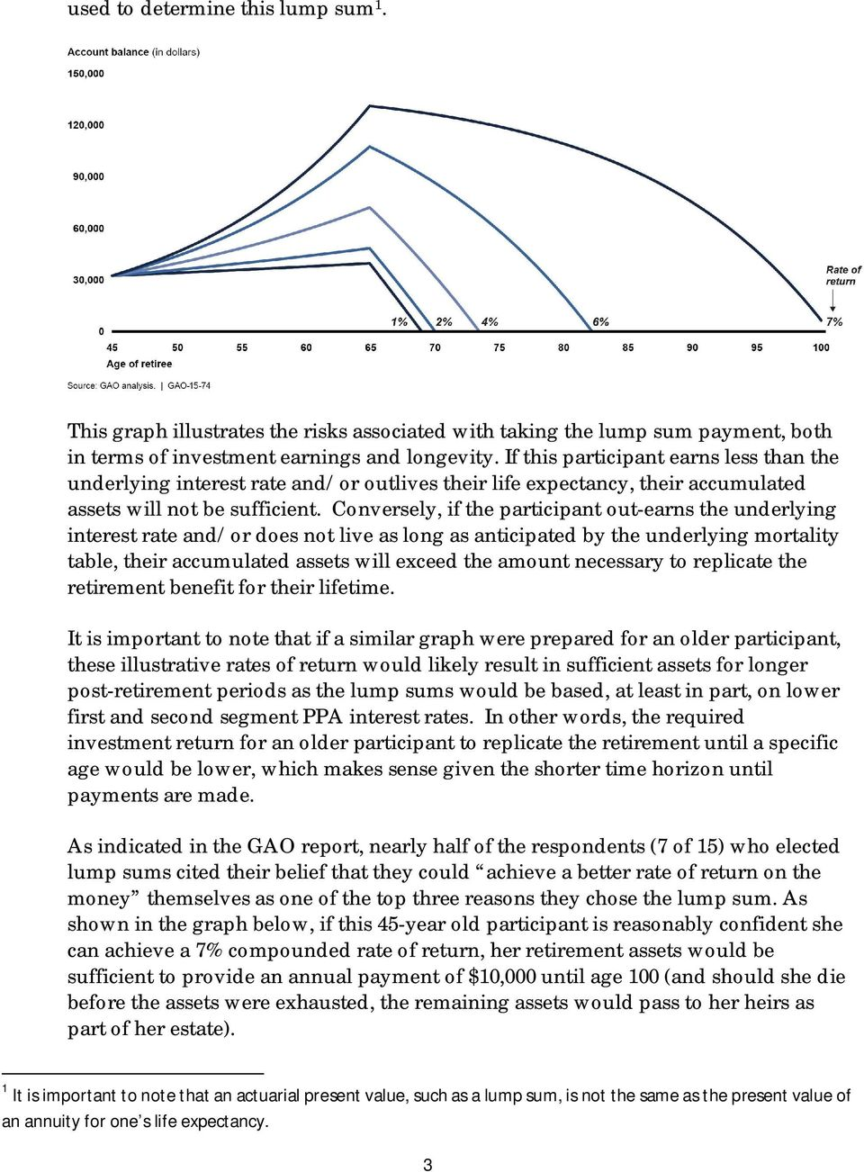 Conversely, if the participant out-earns the underlying interest rate and/or does not live as long as anticipated by the underlying mortality table, their accumulated assets will exceed the amount