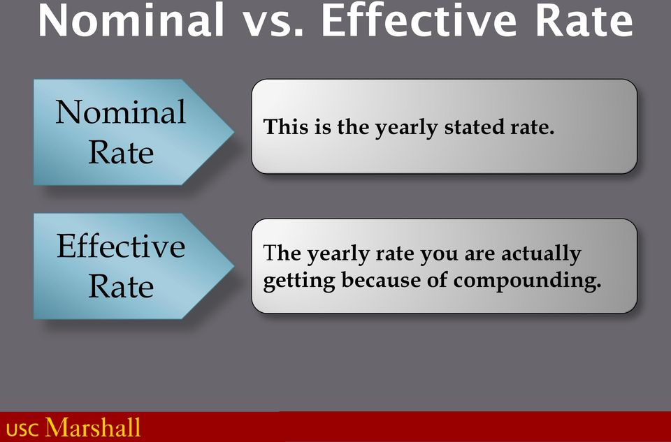 the yearly stated rate.