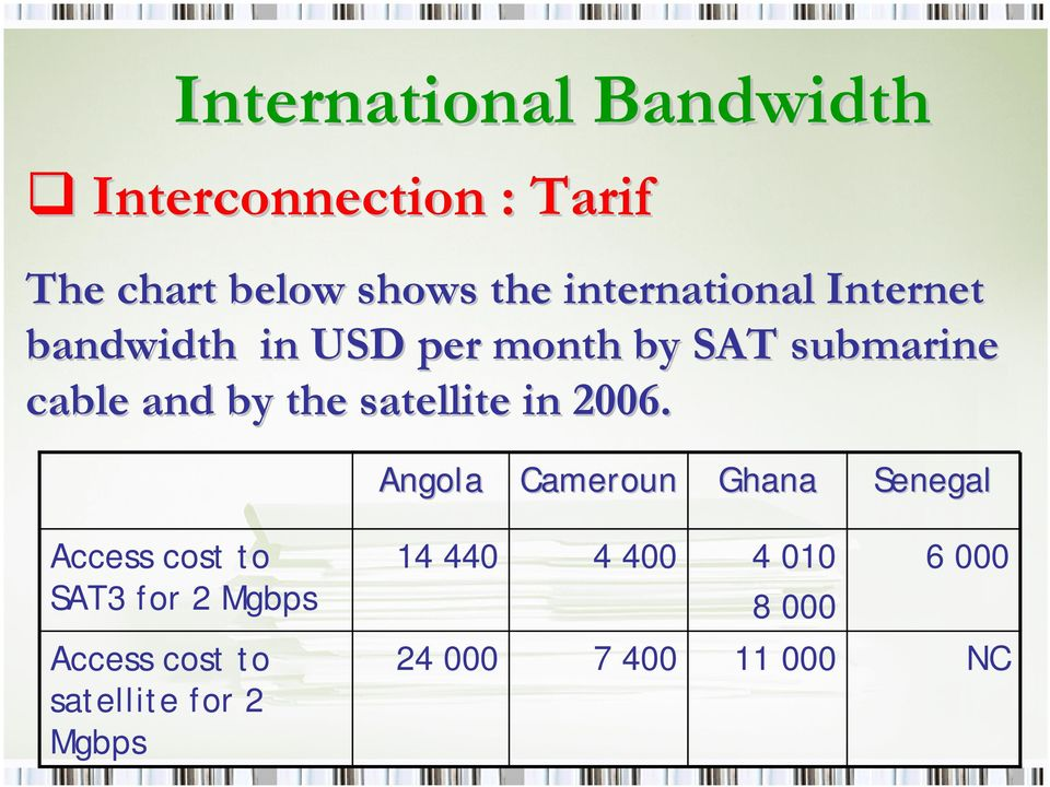 2006. Angola Cameroun Ghana Senegal Access cost to SAT3 for 2 Mgbps Access