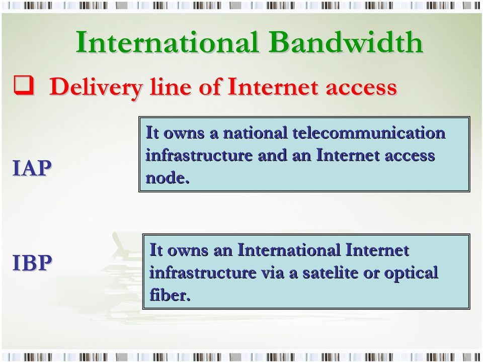 Internet access node.
