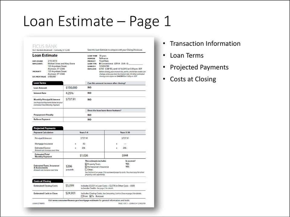 Information Loan Terms