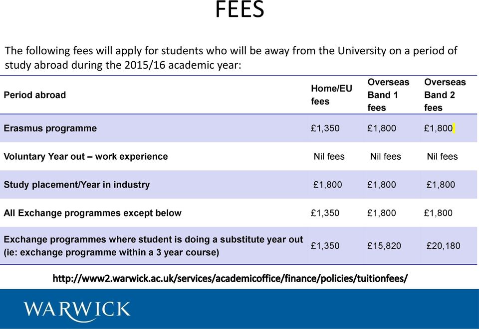 out work experience Nil fees Nil fees Nil fees Study placement/year in industry 1,800 1,800 1,800 All Exchange programmes except below