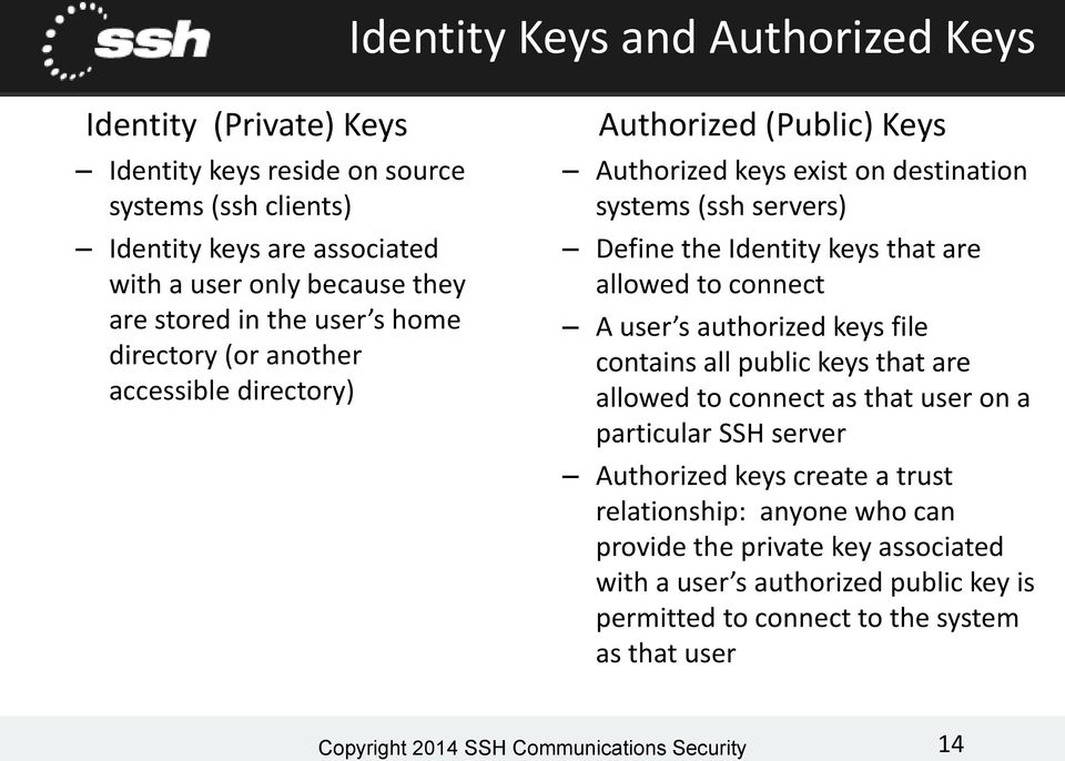 Identity keys that are allowed to connect A user s authorized keys file contains all public keys that are allowed to connect as that user on a particular SSH server