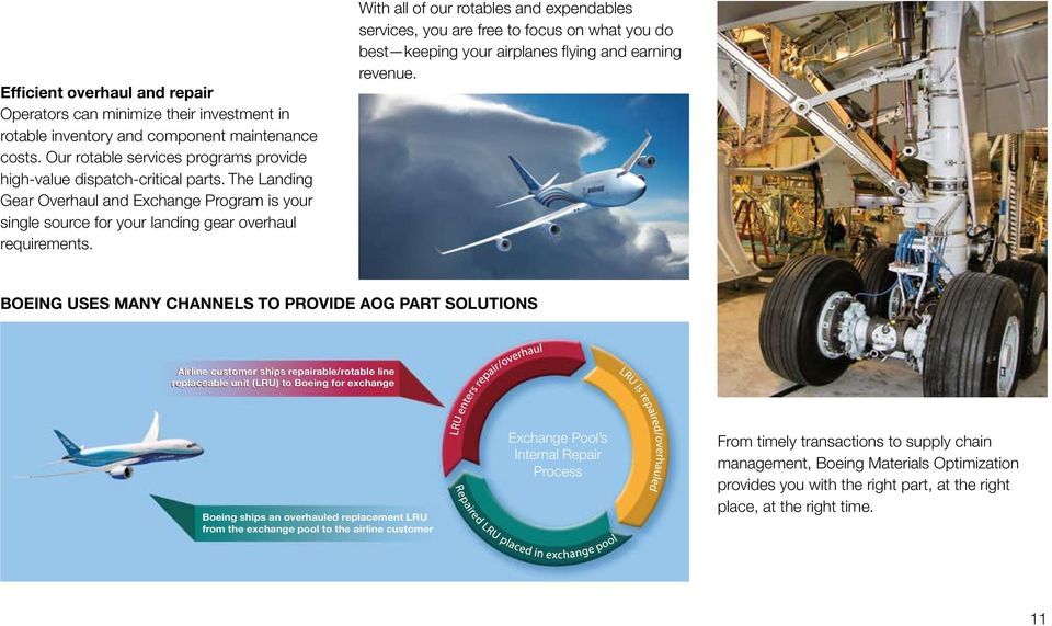 With all of our rotables and expendables services, you are free to focus on what you do best keeping your airplanes flying and earning revenue.
