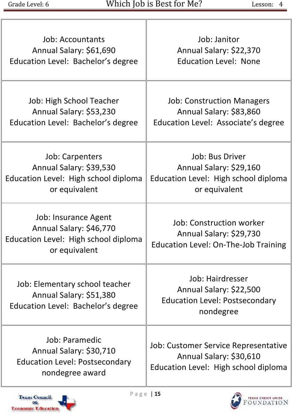 Bus Driver Annual Salary: $29,160 Education Level: High school diploma or equivalent Job: Insurance Agent Annual Salary: $46,770 Education Level: High school diploma or equivalent Job: Construction