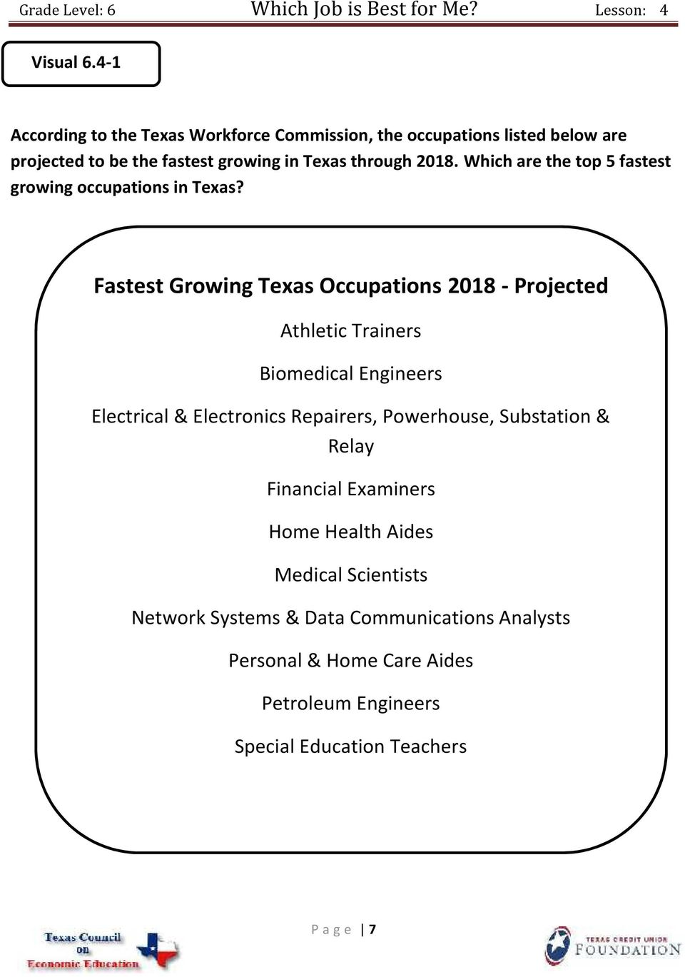 2018. Which are the top 5 fastest growing occupations in Texas?